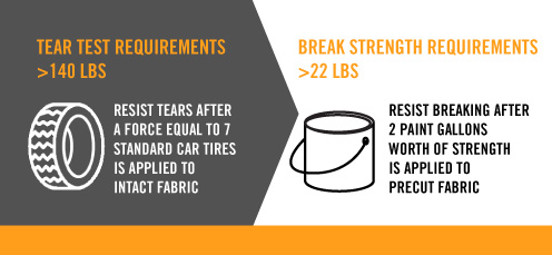 TECGEN71-Break-and-Tear-Strength-Infographic