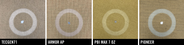 Taber abrasion results of popular fabrics