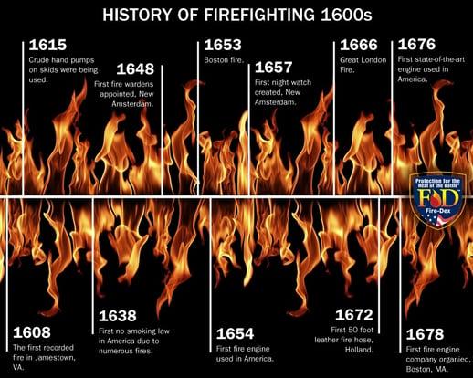 FD_History1600