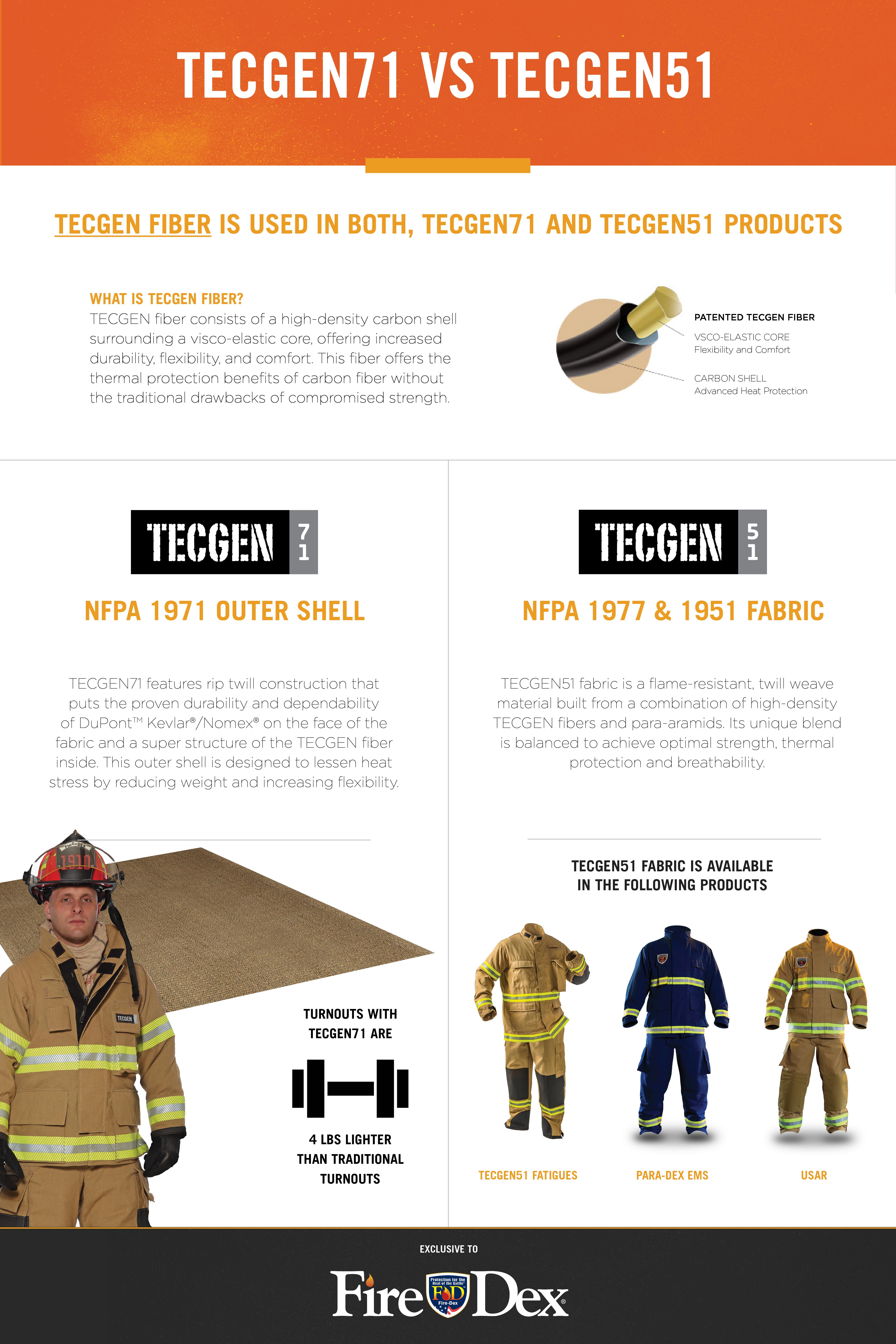 Infographic_TG71vsTG51